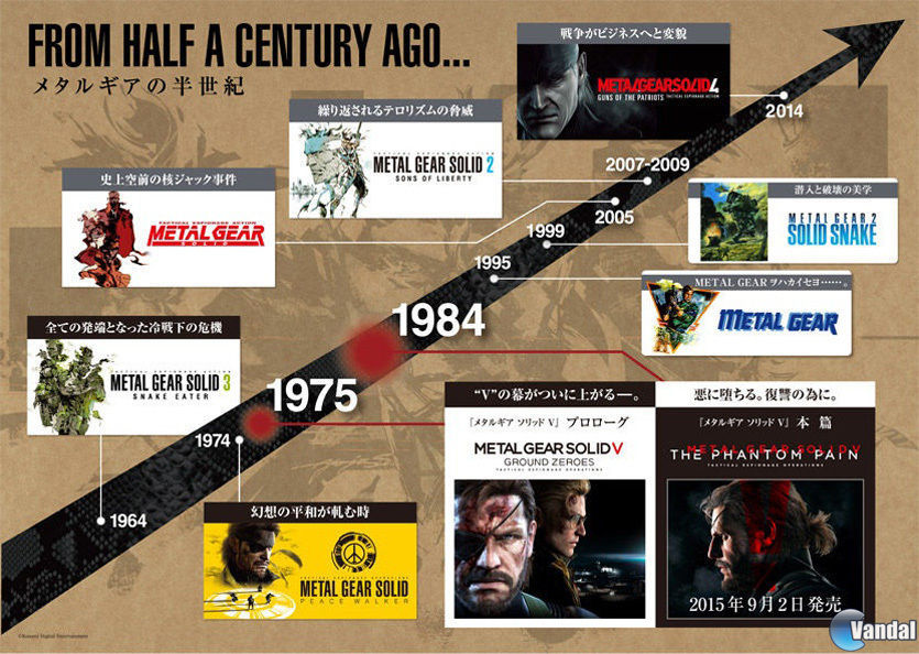 Sony repasa la historia de Metal Gear y sus consolas PlayStation Metal-gear-solid-v-the-phantom-pain-201581984022_1